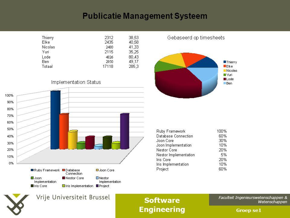 Faculteit Ingenieurswetenschappen & Wetenschappen Software Engineering Publicatie Management Systeem Groep se1