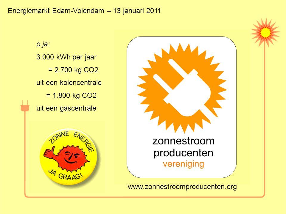 www.zonnestroomproducenten.org o ja: 3.000 kWh per jaar = 2.700 kg CO2 uit een kolencentrale = 1.800 kg CO2 uit een gascentrale Energiemarkt Edam-Volendam – 13 januari 2011