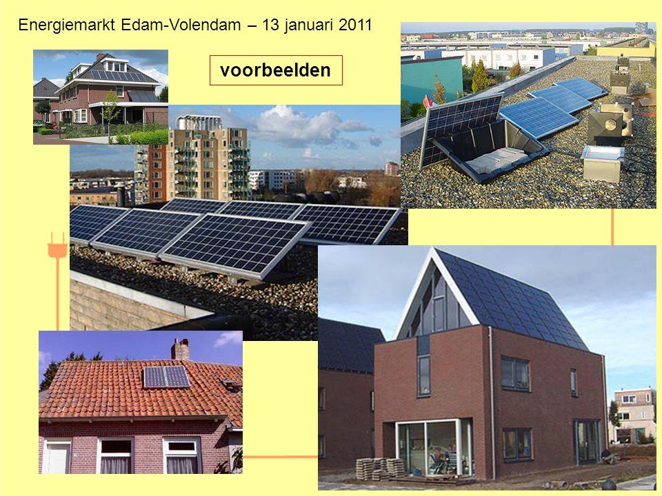 Energiemarkt Edam-Volendam – 13 januari 2011 voorbeelden