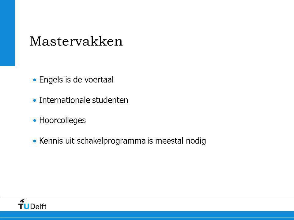 Mastervakken Engels is de voertaal Internationale studenten Hoorcolleges Kennis uit schakelprogramma is meestal nodig
