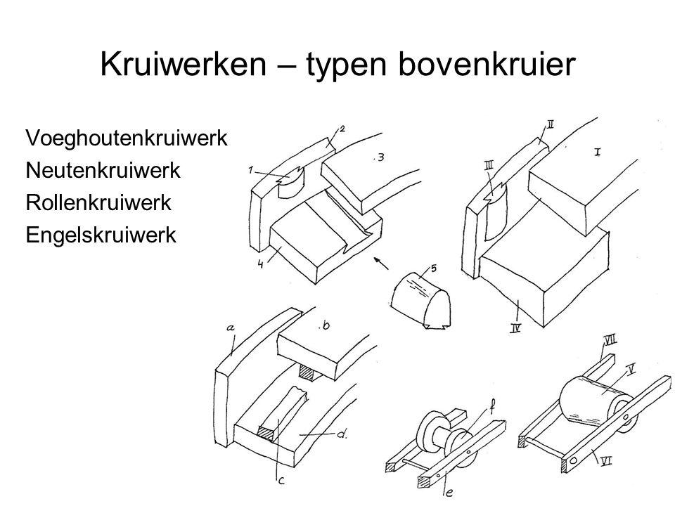 Kruiwerken – typen bovenkruier Voeghoutenkruiwerk Neutenkruiwerk Rollenkruiwerk Engelskruiwerk