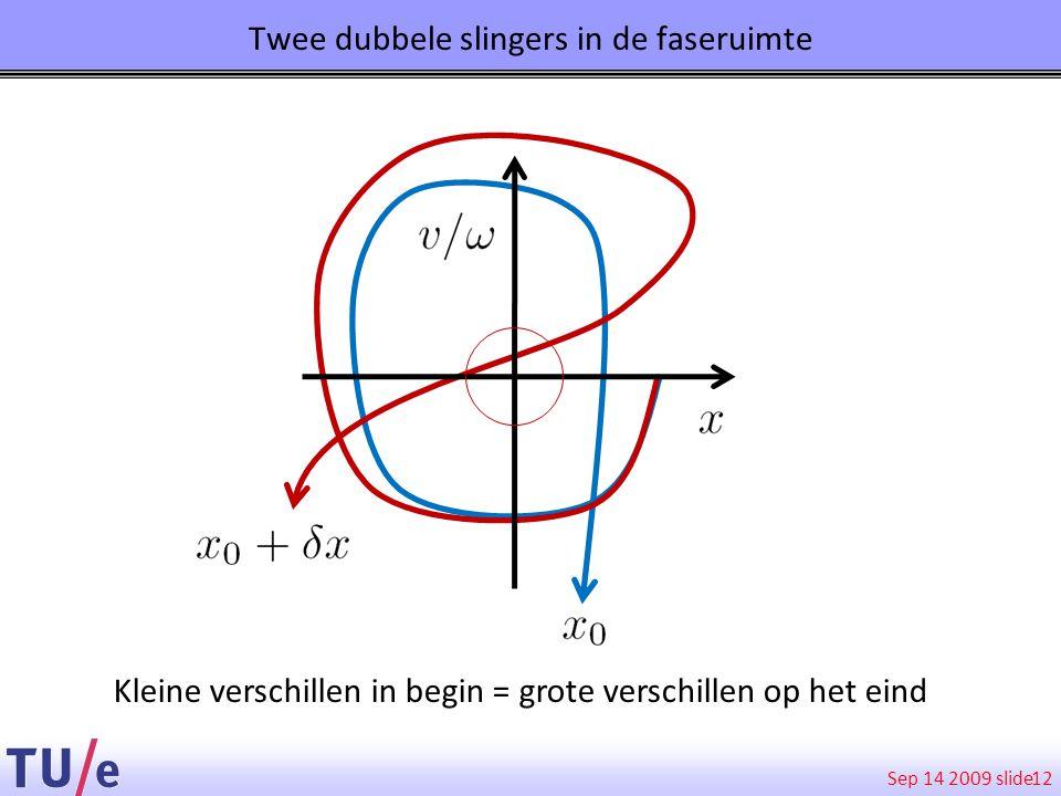 Sep 14 2009 slide Twee dubbele slingers in de faseruimte 12 Kleine verschillen in begin = grote verschillen op het eind