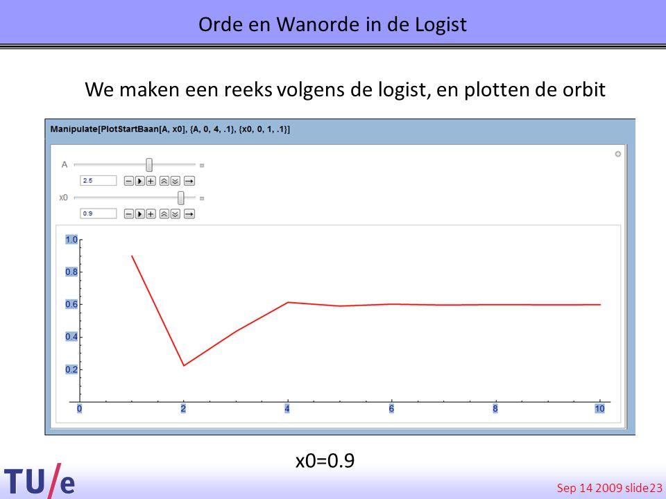 Sep 14 2009 slide 23 Orde en Wanorde in de Logist We maken een reeks volgens de logist, en plotten de orbit x0=0.9