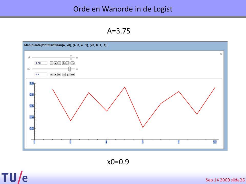 Sep 14 2009 slide 26 A=3.75 Orde en Wanorde in de Logist x0=0.9