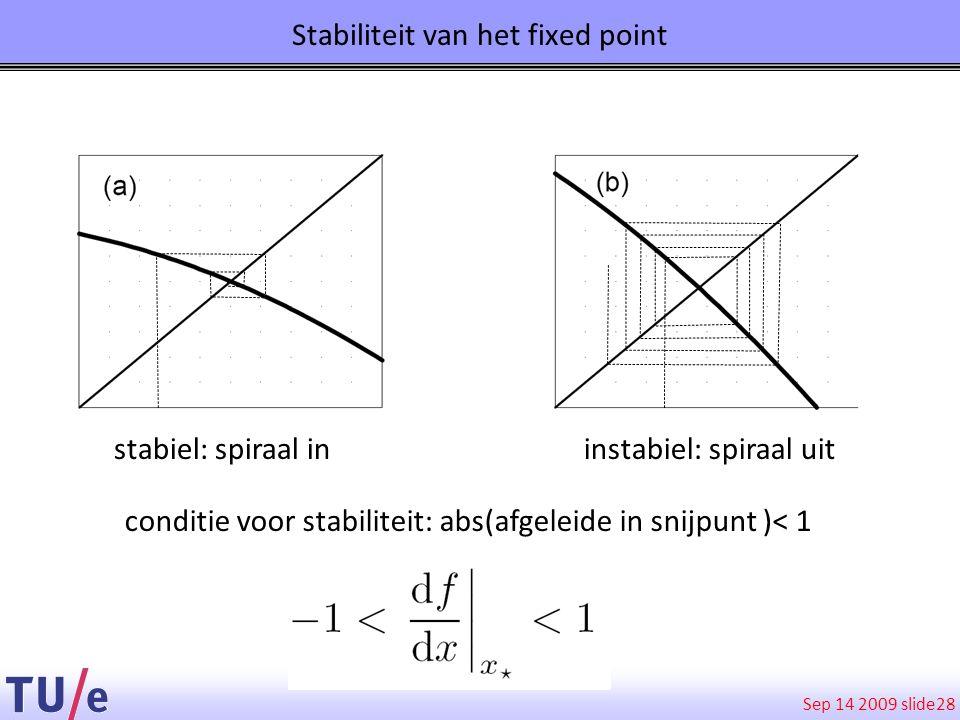 Sep 14 2009 slide 28 Stabiliteit van het fixed point stabiel: spiraal ininstabiel: spiraal uit conditie voor stabiliteit: abs(afgeleide in snijpunt )<