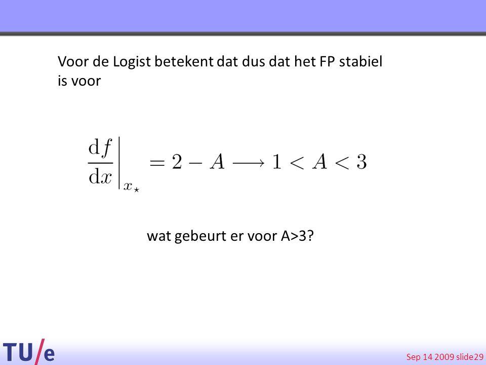 Sep 14 2009 slide 29 Voor de Logist betekent dat dus dat het FP stabiel is voor wat gebeurt er voor A>3?