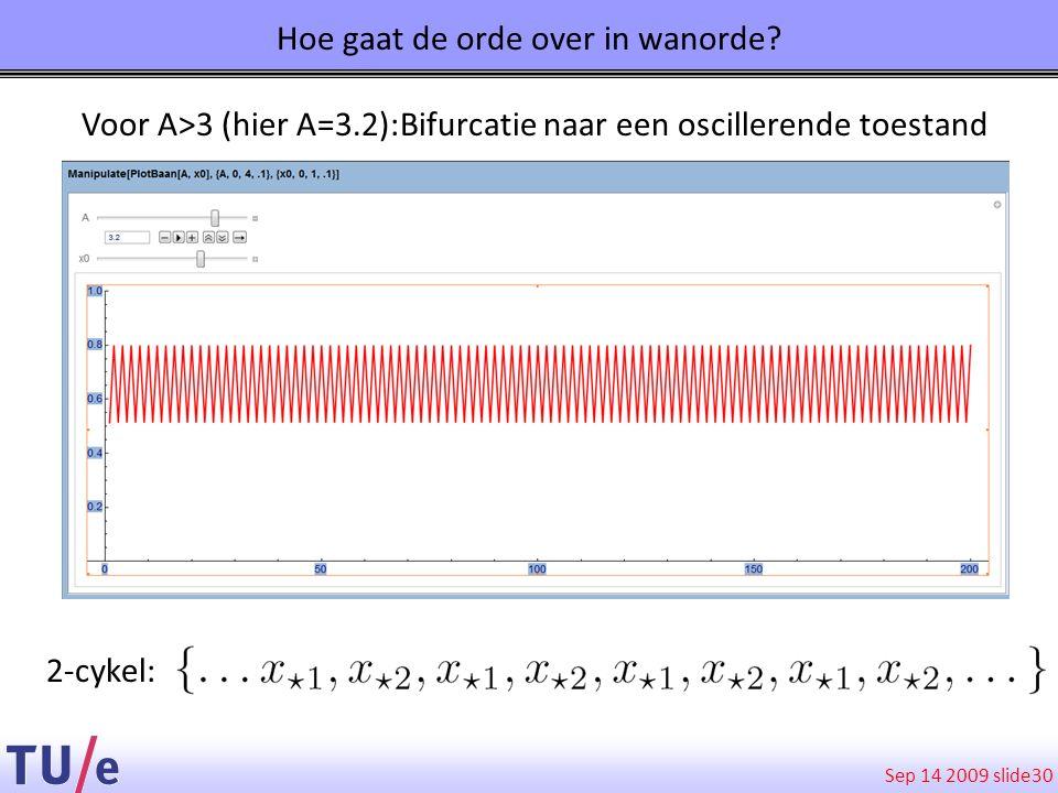 Sep 14 2009 slide 30 Hoe gaat de orde over in wanorde? Voor A>3 (hier A=3.2):Bifurcatie naar een oscillerende toestand 2-cykel: