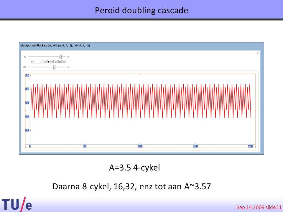 Sep 14 2009 slide 31 Peroid doubling cascade A=3.5 4-cykel Daarna 8-cykel, 16,32, enz tot aan A~3.57