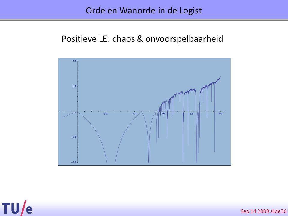 Sep 14 2009 slide 36 Orde en Wanorde in de Logist Positieve LE: chaos & onvoorspelbaarheid