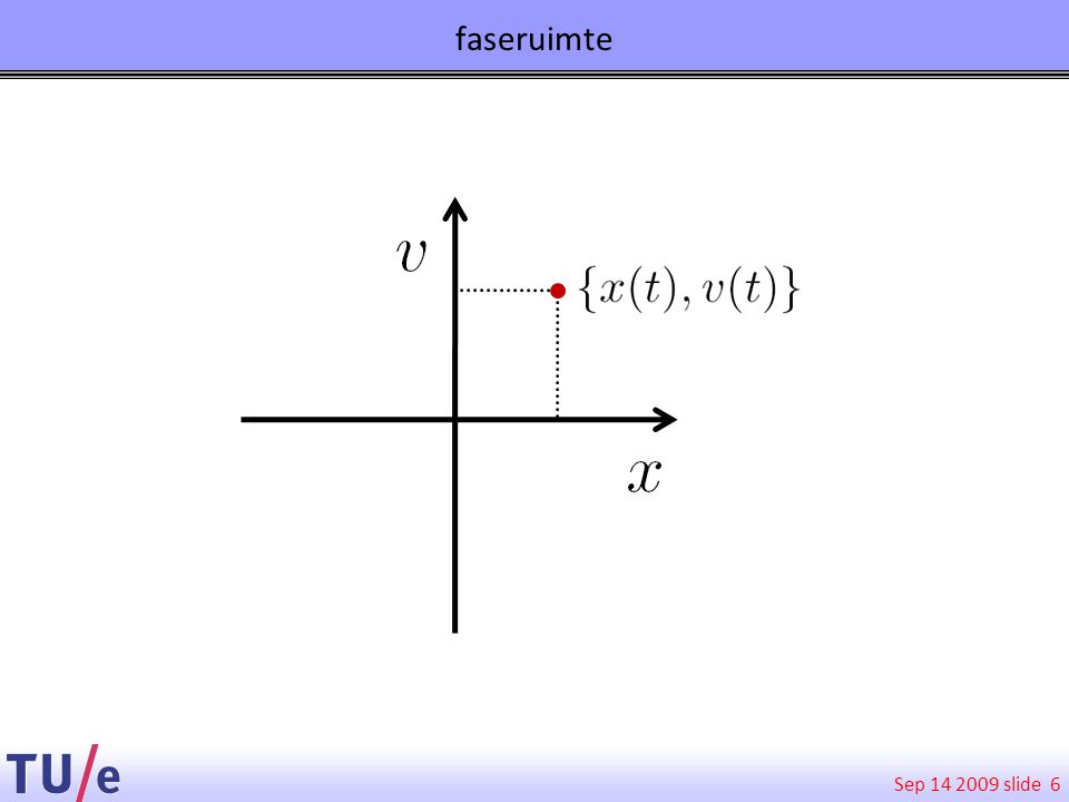 Sep 14 2009 slide 27 A=3.75, x0=0.9.Geen convergentie.