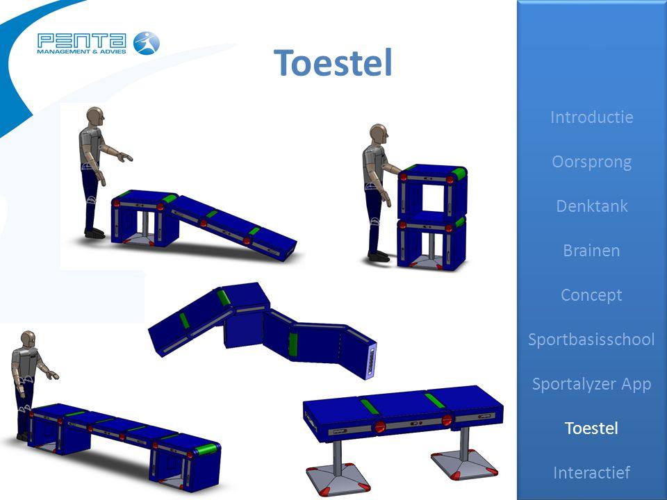 Toestel Introductie Oorsprong Denktank Brainen Concept Sportbasisschool Sportalyzer App Toestel Interactief Introductie Oorsprong Denktank Brainen Con
