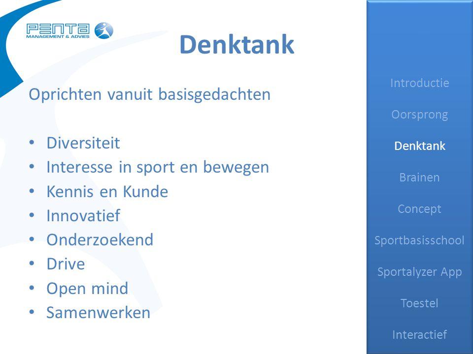 Denktank Introductie Oorsprong Denktank Brainen Concept Sportbasisschool Sportalyzer App Toestel Interactief Introductie Oorsprong Denktank Brainen Co