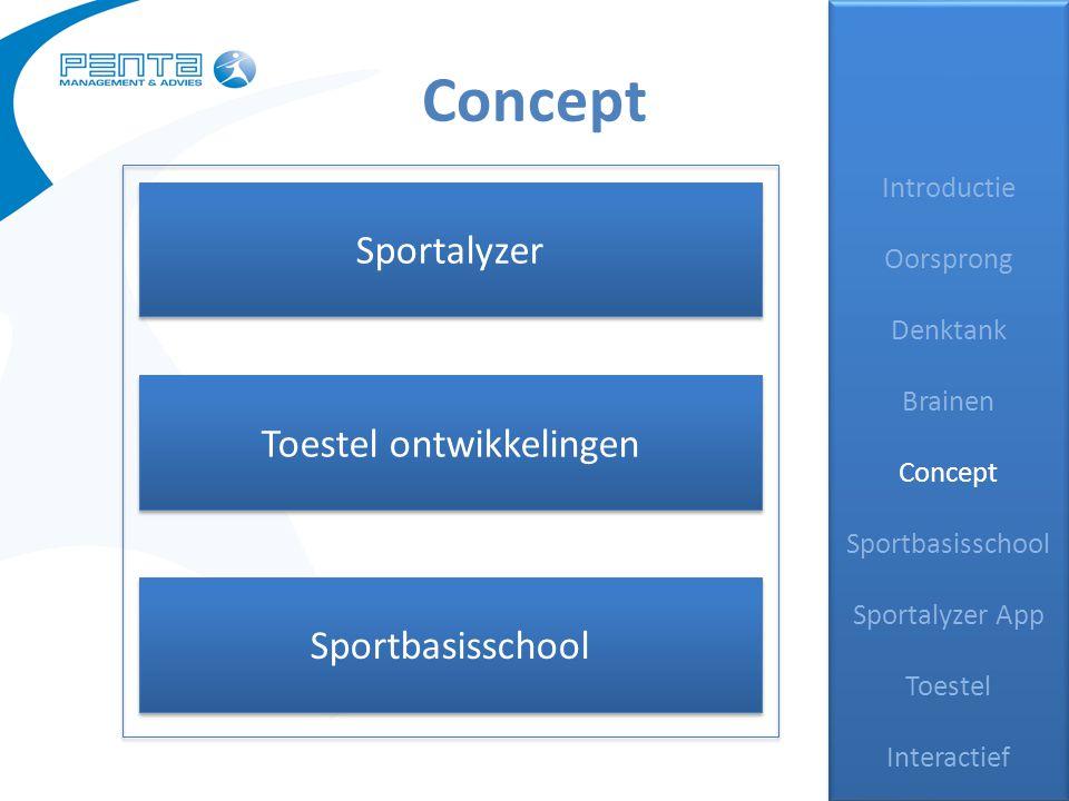 Concept Introductie Oorsprong Denktank Brainen Concept Sportbasisschool Sportalyzer App Toestel Interactief Introductie Oorsprong Denktank Brainen Con