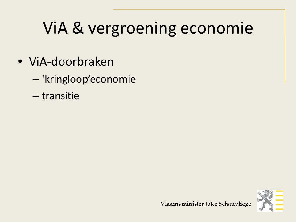 ViA & vergroening economie ViA-doorbraken – 'kringloop'economie – transitie Vlaams minister Joke Schauvliege
