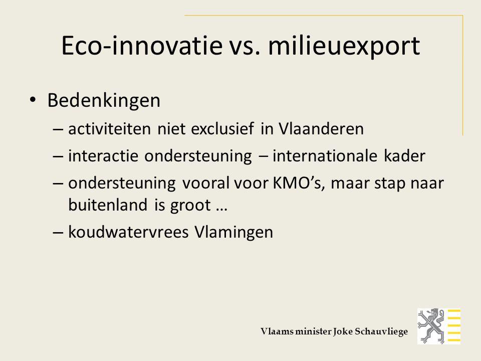 Eco-innovatie vs. milieuexport Bedenkingen – activiteiten niet exclusief in Vlaanderen – interactie ondersteuning – internationale kader – ondersteuni