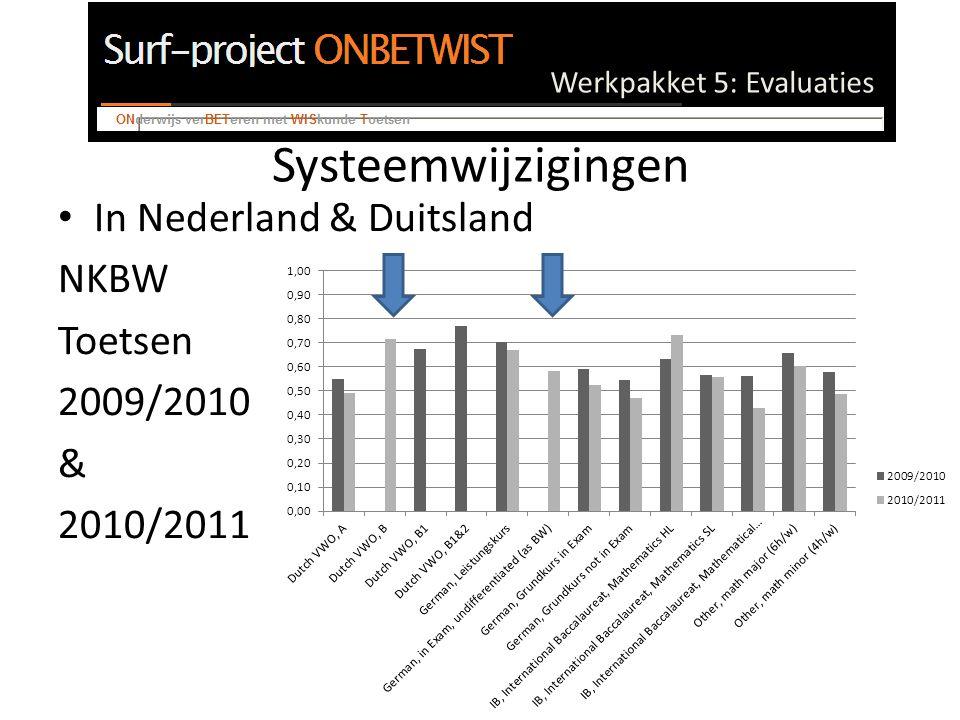 Werkpakket 5: Evaluaties Systeemwijzigingen In Nederland & Duitsland NKBW Toetsen 2009/2010 & 2010/2011