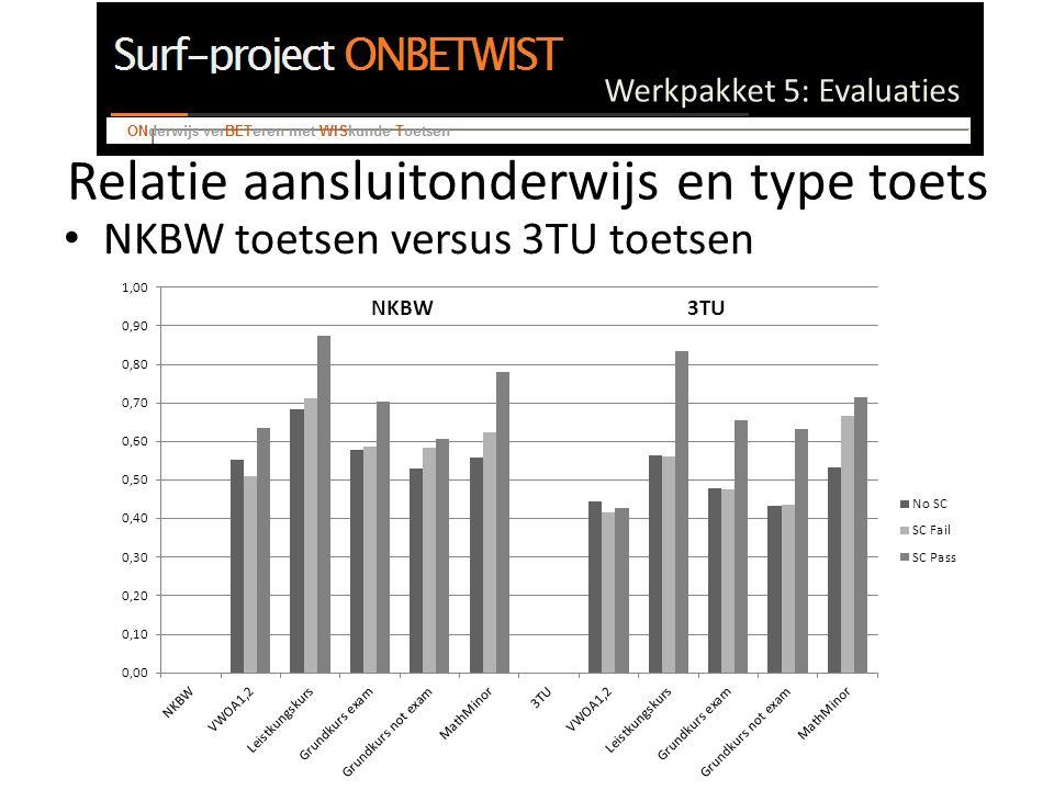 Werkpakket 5: Evaluaties Relatie aansluitonderwijs en type toets NKBW toetsen versus 3TU toetsen