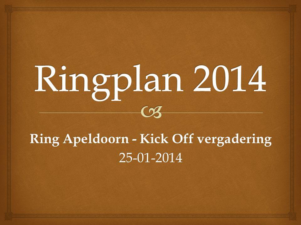 Ring Apeldoorn - Kick Off vergadering 25-01-2014