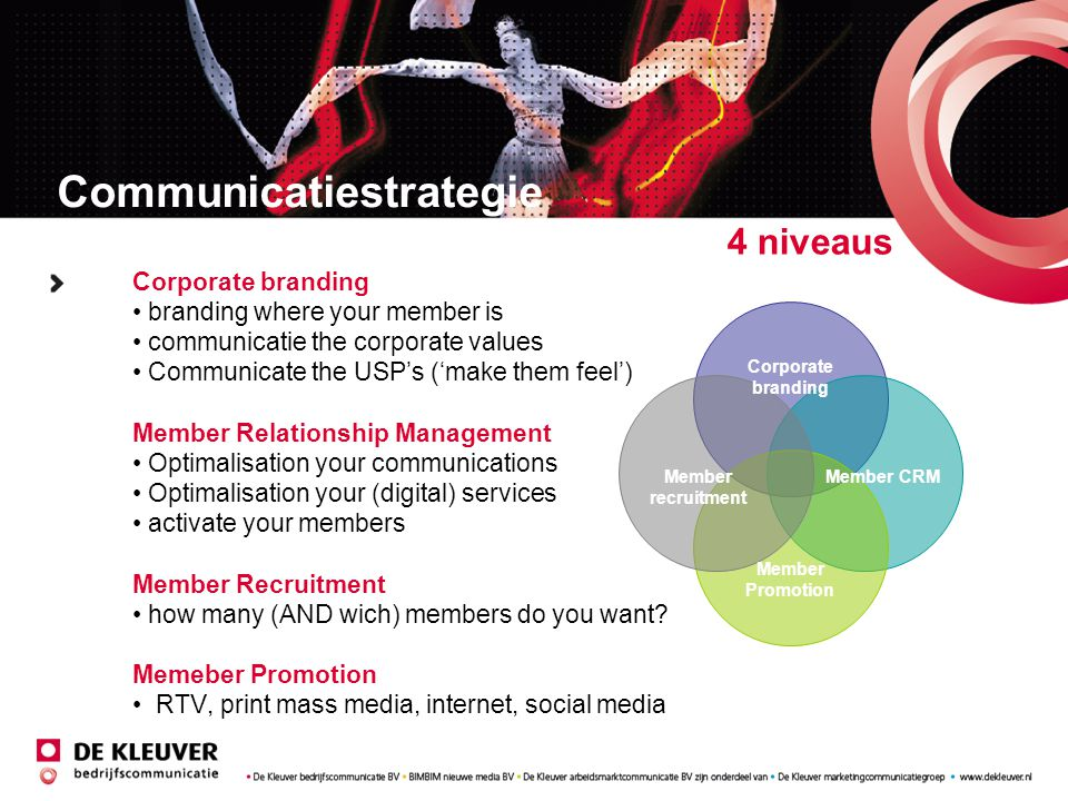 Communicatiestrategie Corporate branding branding where your member is communicatie the corporate values Communicate the USP's ('make them feel') Memb