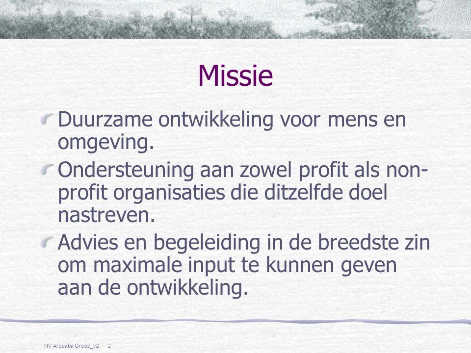 Speerpunten 2011-2015 Werken aan eigen kracht.