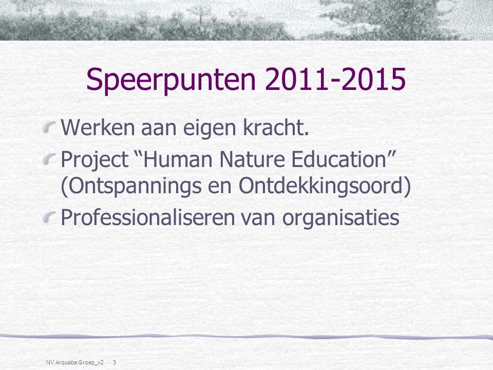 """Speerpunten 2011-2015 Werken aan eigen kracht. Project """"Human Nature Education"""" (Ontspannings en Ontdekkingsoord) Professionaliseren van organisaties"""