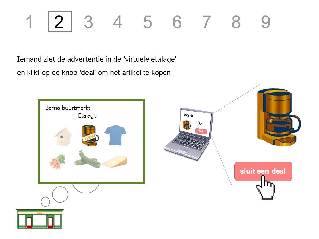 Iemand ziet de advertentie in de 'virtuele etalage' en klikt op de knop 'deal' om het artikel te kopen barrio 10,- Barrio buurtmarkt Etalage ` new slu