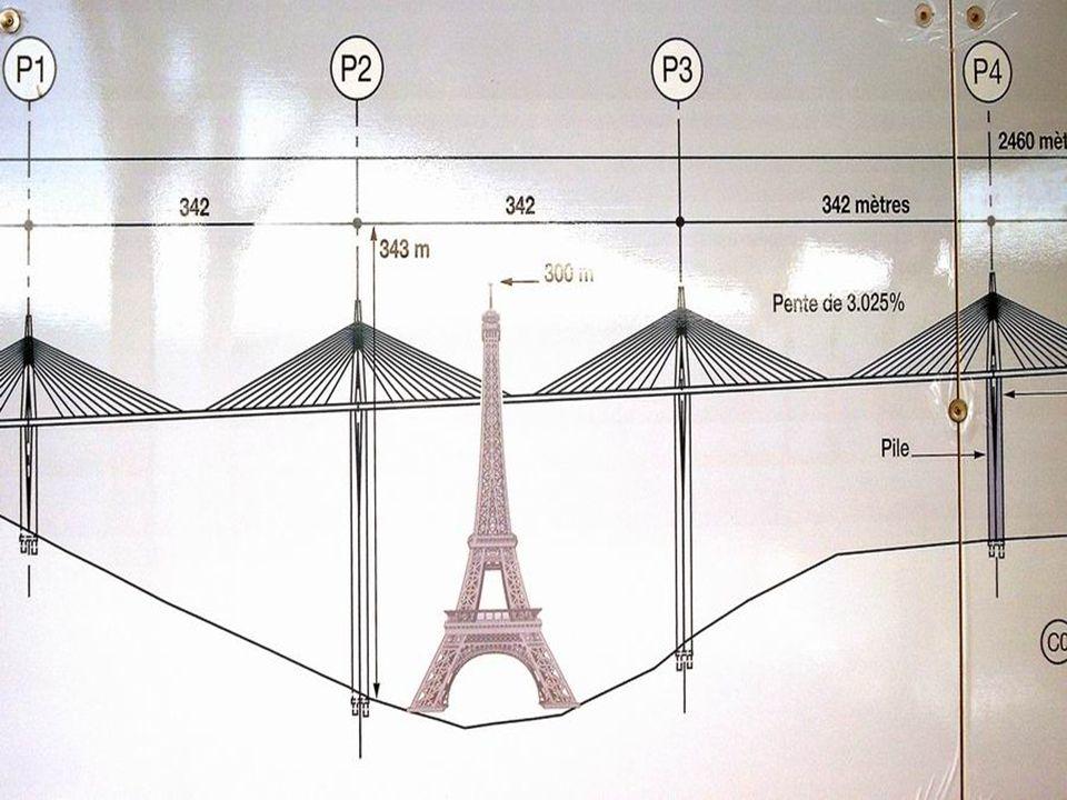 De totale kosten van dit project bedroegen ongeveer 310 miljoen euro.