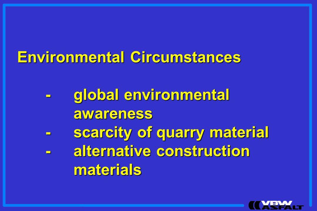 Economic Circumstances -oil crisis -high bitumen prices -return on investment -min.