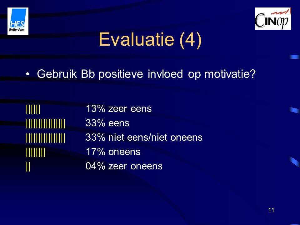 11 Evaluatie (4) Gebruik Bb positieve invloed op motivatie.