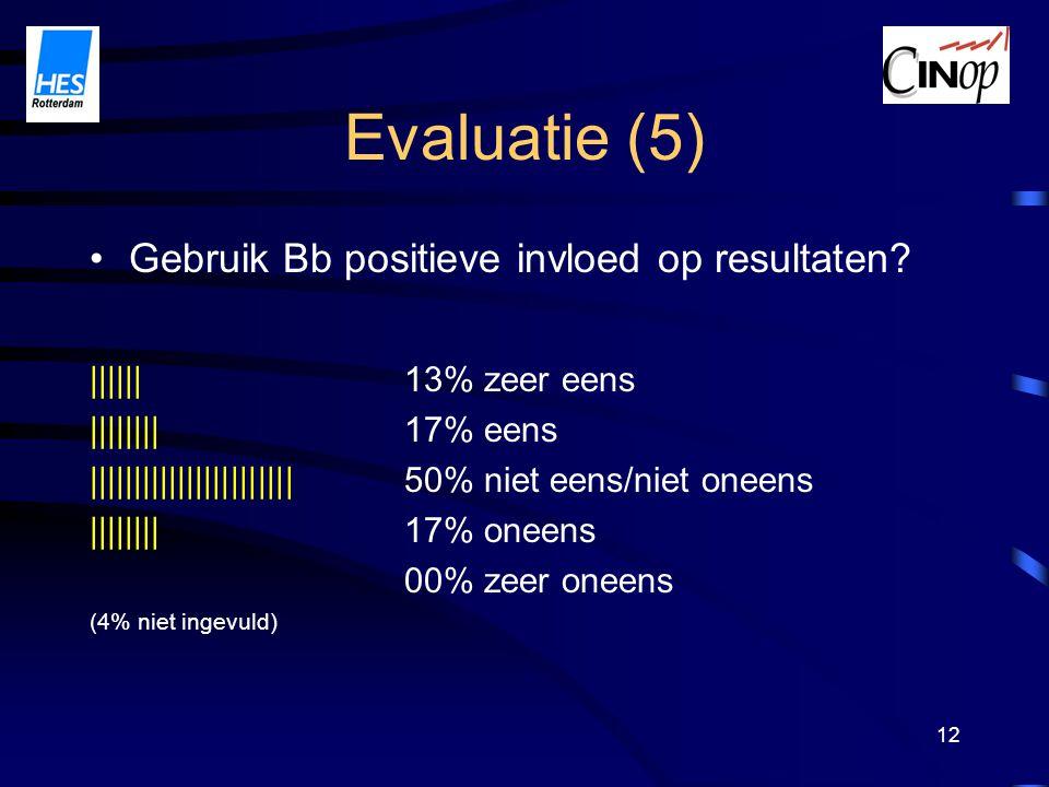 12 Evaluatie (5) Gebruik Bb positieve invloed op resultaten.