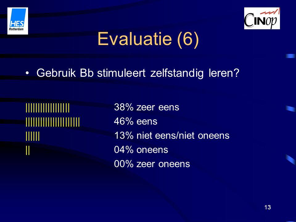 13 Evaluatie (6) Gebruik Bb stimuleert zelfstandig leren.