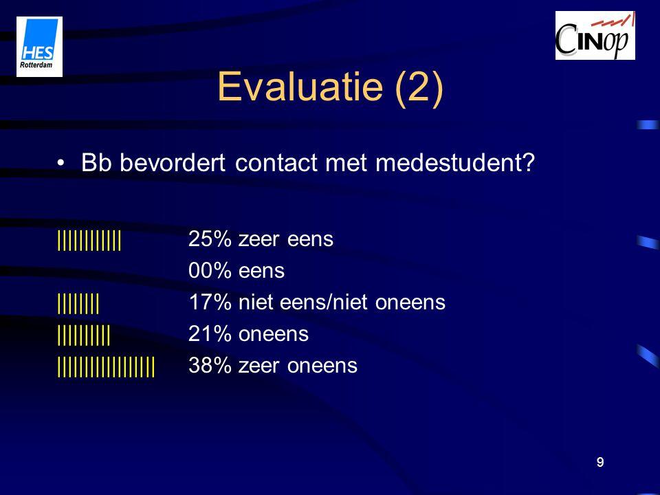 9 Evaluatie (2) Bb bevordert contact met medestudent.