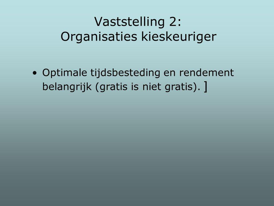 Optimale tijdsbesteding en rendement belangrijk (gratis is niet gratis). ] Vaststelling 2: Organisaties kieskeuriger