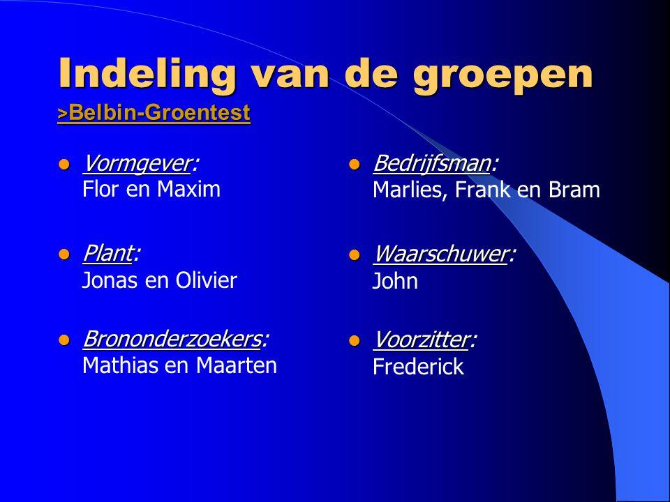 Indeling van de groepen > Belbin-Groentest Vormgever Vormgever: Flor en Maxim Plant Plant: Jonas en Olivier Brononderzoekers Brononderzoekers: Mathias