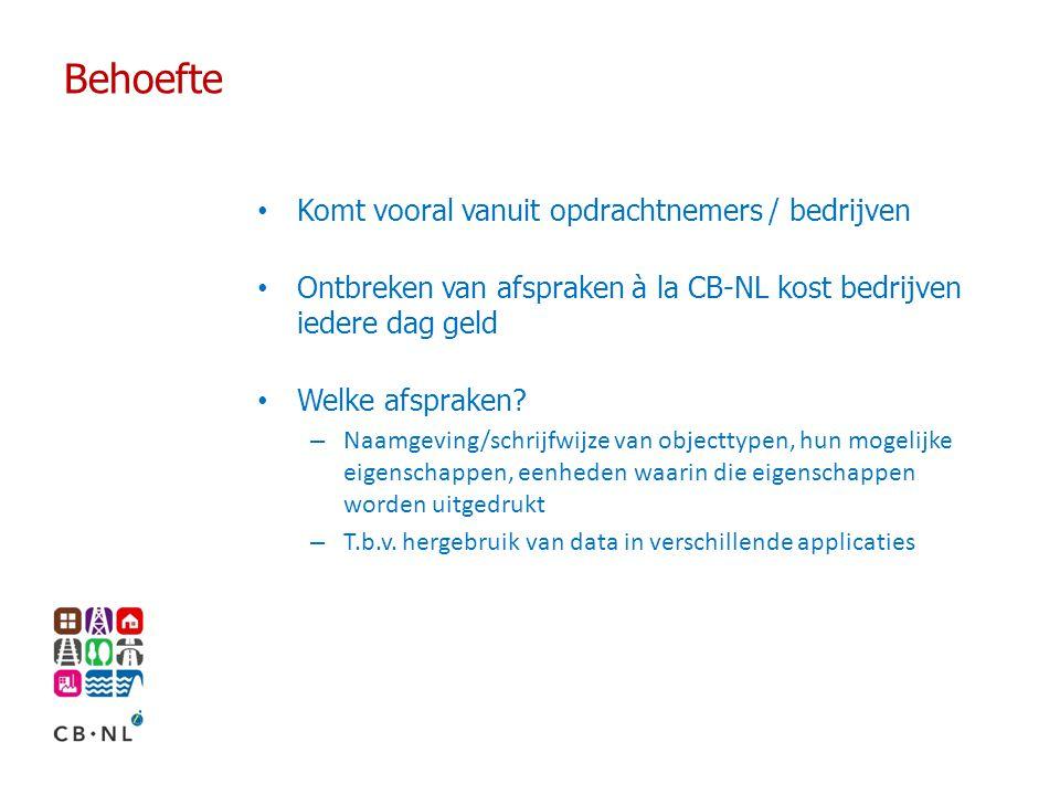 Behoefte Komt vooral vanuit opdrachtnemers / bedrijven Ontbreken van afspraken à la CB-NL kost bedrijven iedere dag geld Welke afspraken.