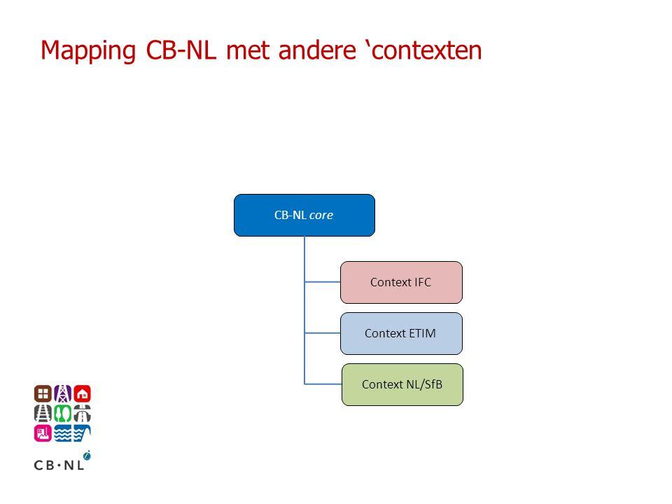Mapping CB-NL met andere 'contexten Context IFC Context ETIM Context NL/SfB CB-NL core