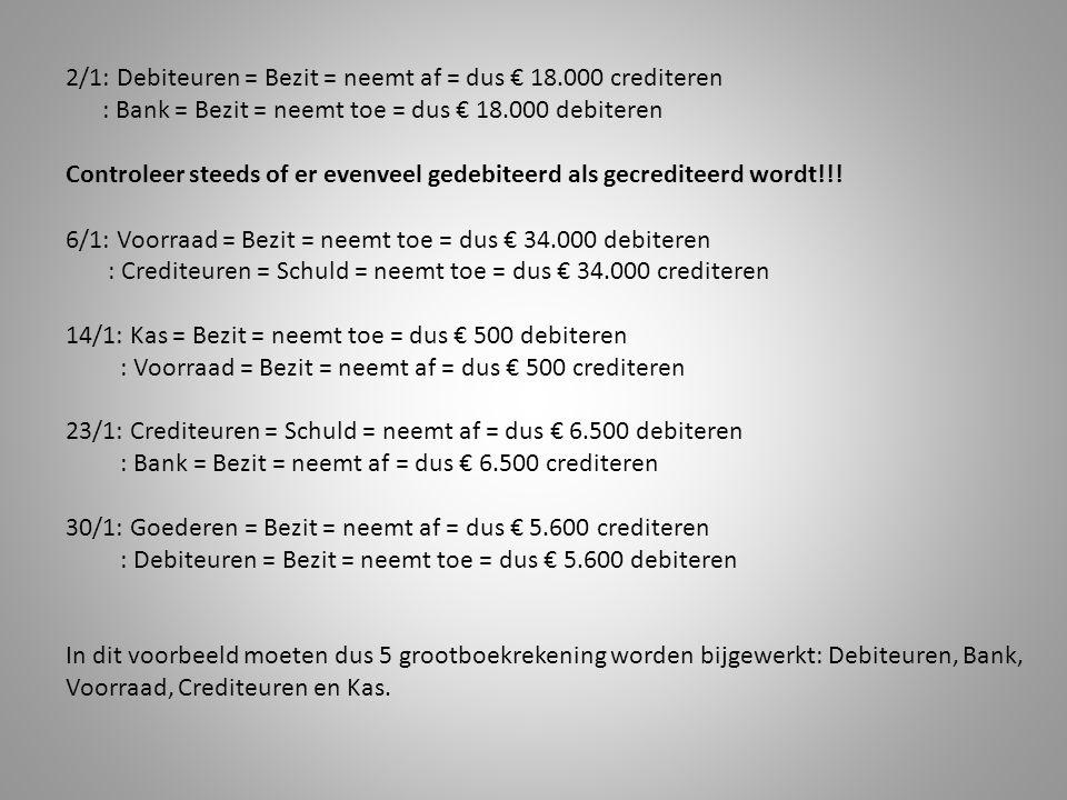 6/1: Voorraad = Bezit = neemt toe = dus € 34.000 debiteren : Crediteuren = Schuld = neemt toe = dus € 34.000 crediteren 14/1: Kas = Bezit = neemt toe = dus € 500 debiteren : Voorraad = Bezit = neemt af = dus € 500 crediteren 23/1: Crediteuren = Schuld = neemt af = dus € 6.500 debiteren : Bank = Bezit = neemt af = dus € 6.500 crediteren 30/1: Goederen = Bezit = neemt af = dus € 5.600 crediteren : Debiteuren = Bezit = neemt toe = dus € 5.600 debiteren In dit voorbeeld moeten dus 5 grootboekrekening worden bijgewerkt: Debiteuren, Bank, Voorraad, Crediteuren en Kas.