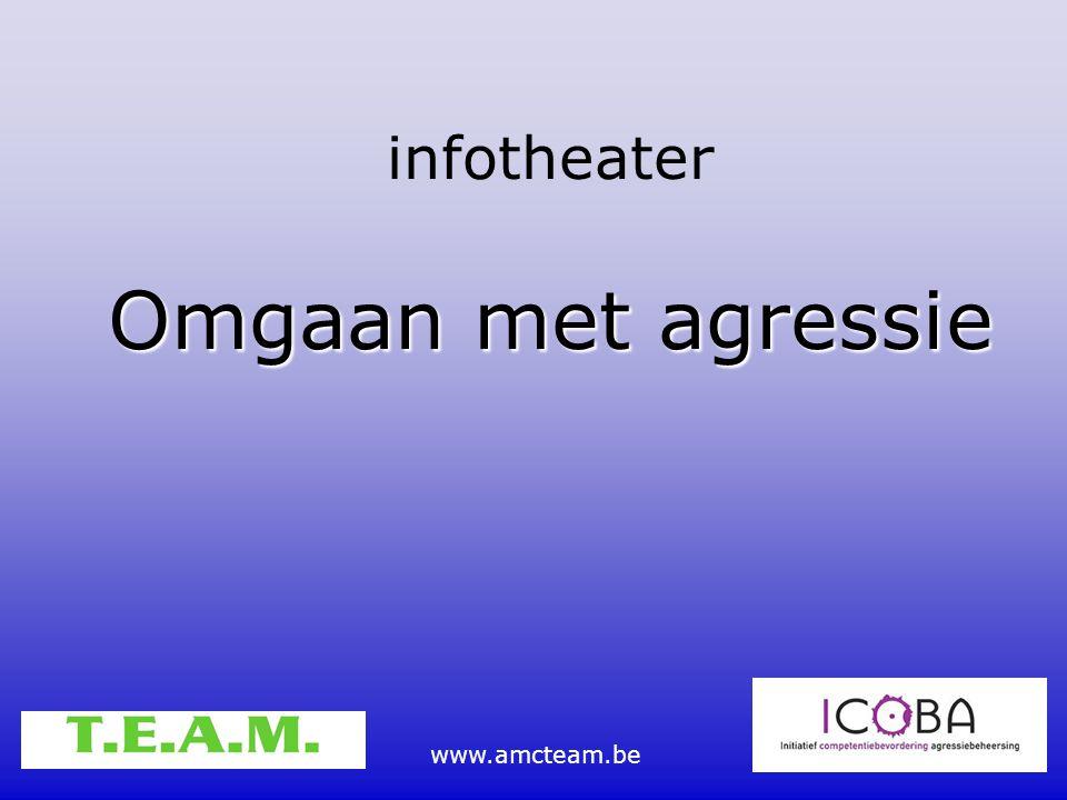 www.amcteam.be Structuur 1.Inleiding :  Wat is agressie .