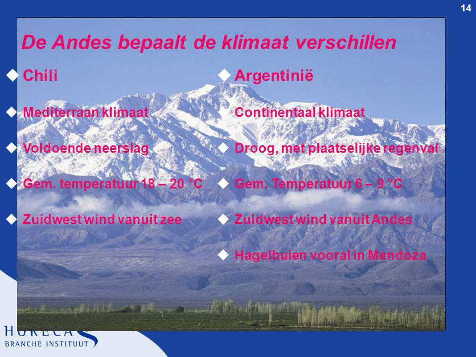 14 De Andes bepaalt de klimaat verschillen uChili uMediterraan klimaat uVoldoende neerslag uGem. temperatuur 18 – 20 °C uZuidwest wind vanuit zee uArg
