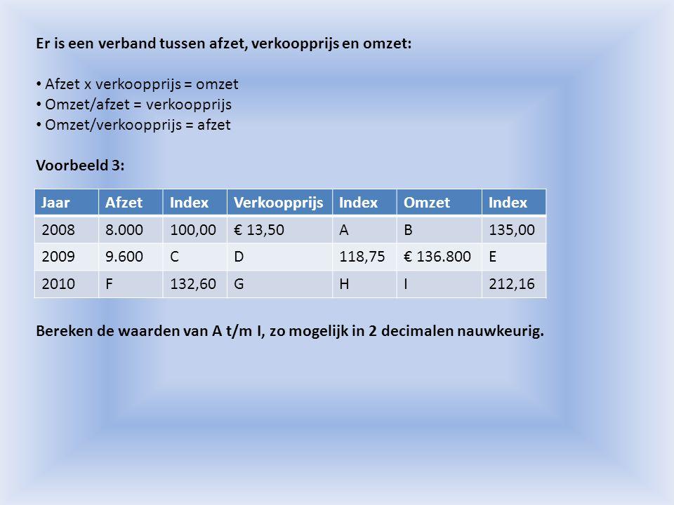 JaarAfzetIndexVerkoopprijsIndexOmzetIndex 20088.000100,00€ 13,50112,50€ 108.000135,00 20099.600120,00€ 14,25118,75€ 136.800171,00 201010.608132,6€ 16,00133,33€ 169.728212,16 B = 8.000 x 13,50 = € 108.000 108.000 = index 135…..