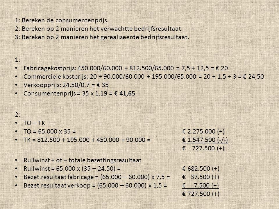 1: Bereken de consumentenprijs. 2: Bereken op 2 manieren het verwachtte bedrijfsresultaat. 3: Bereken op 2 manieren het gerealiseerde bedrijfsresultaa