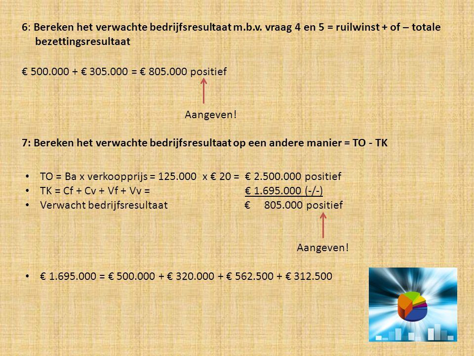 Alle formules bij elkaar: de fabricagekostprijs = (Cf/Np) + (Vf/Bp) de commerciële kostprijs = fabricagekostprijs + (Cv/Na) + (Vv/Ba) De verkoopprijs = commerciële kostprijs + winst de consumentenprijs = verkoopprijs + btw de verwachte ruilwinst = Ba x (verkoopprijs – commerciële kostprijs) het verwachte bezettingsresultaat = - afdeling Fabricage = (Bp – Np) x (Cf/Np) - afdeling Verkoop = (Ba – Na) x (Cv/Na) verwachte bedrijfsresultaat = ruilwinst + of – totale bezettingsresultaat het verwachte bedrijfsresultaat = TO - TK Hoe toets (H 26 en 27 + H 14 t/m 16) voor bereiden.