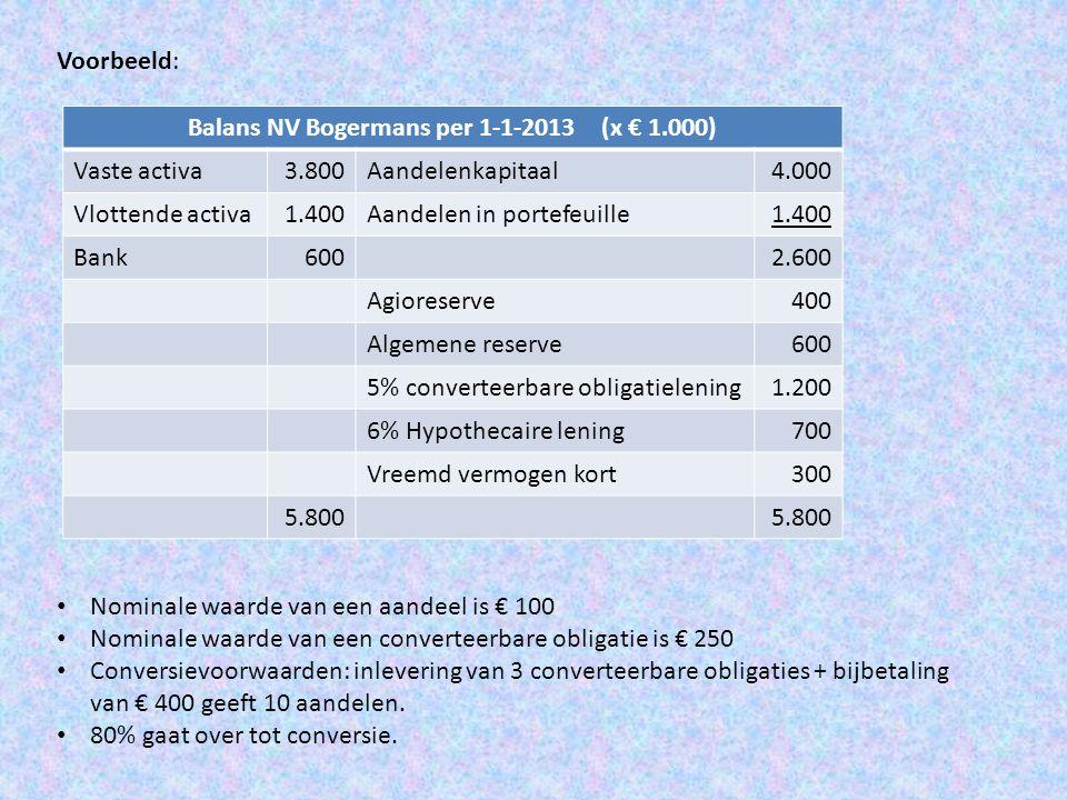 Voorbeeld: Balans NV Bogermans per 1-1-2013 (x € 1.000) Vaste activa3.800Aandelenkapitaal4.000 Vlottende activa1.400Aandelen in portefeuille1.400 Bank