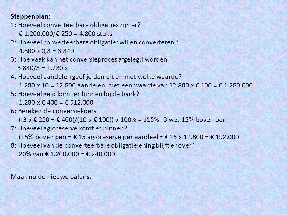 Stappenplan: 1: Hoeveel converteerbare obligaties zijn er? € 1.200.000/€ 250 = 4.800 stuks 2: Hoeveel converteerbare obligaties willen converteren? 4.