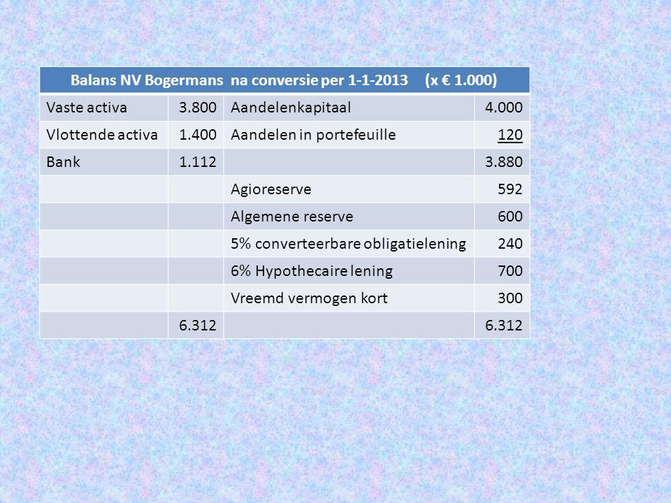 Balans NV Bogermans na conversie per 1-1-2013 (x € 1.000) Vaste activa3.800Aandelenkapitaal4.000 Vlottende activa1.400Aandelen in portefeuille120 Bank