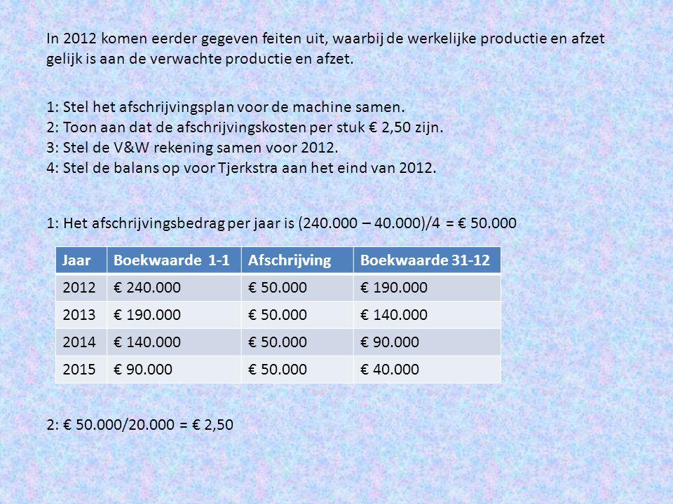 3: V&W rekening Tjerkstra NV over 2012 Afschrijvingskosten€ 50.000Omzet€ 800.000 Overige kosten€ 450.000 Nettowinst€ 300.000 € 800.000 4: Balans Tjerkstra per 31-12-2012 Machine€ 240.000Aandelenkapitaal€ 250.000 Afschrijving machine€ 50.000Vreemd vermogen€ 195.000 € 190.000Winst€ 300.000 Vlottende activa€ 180.000 Liquide middelen*€ 375.000 € 745.000
