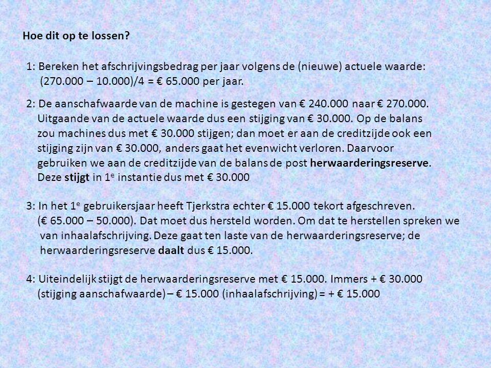 De nieuwe balans (na herwaardering) moet er dan als volgt uitzien: Balans Tjerkstra per 1-1-2013 Machine€ 270.000Aandelenkapitaal€ 250.000 Afschrijving machine€ 65.000Herwaarderingsreserve€ 15.000 € 205.000Vreemd vermogen€ 195.000 Vlottende activa€ 180.000Winst€ 300.000 Liquide middelen*€ 375.000 € 760.000 Let op: Nieuwe post op de balans: herwaarderingsreserve Afschrijvingskosten per product nu dus € 65.000/20.000 = € 3,25 Als je via de actuele waarde afschrijft hoort daar de post herwaarderingsreserve bij.