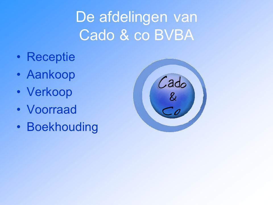 De afdelingen van Cado & co BVBA Receptie Aankoop Verkoop Voorraad Boekhouding
