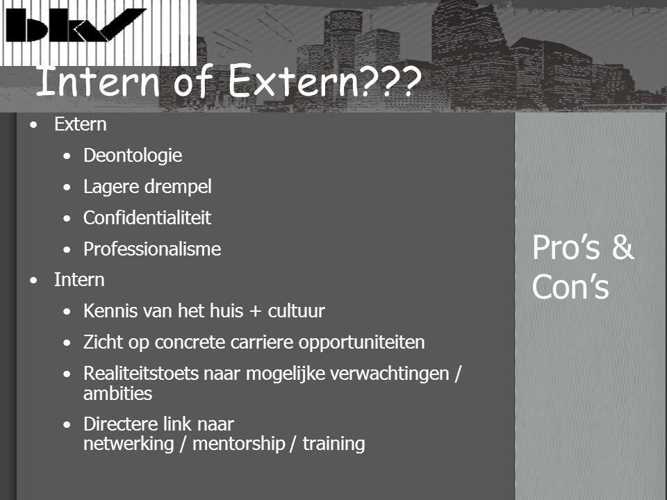 Intern of Extern .