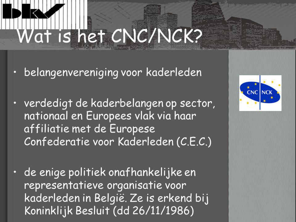Wat is het CNC/NCK.